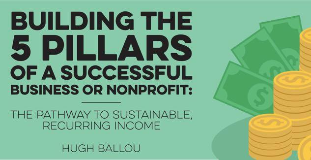 5 Pillars of Success