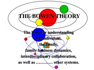 Bowen Systems
