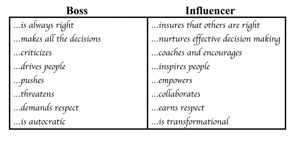 Boss vs Influencer